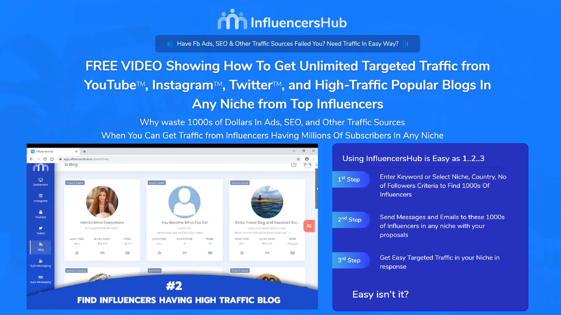 Iinfluencers Hub thumb